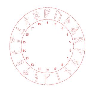 Klok Met Symbolen Maken.