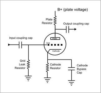 Mod That Amp!
