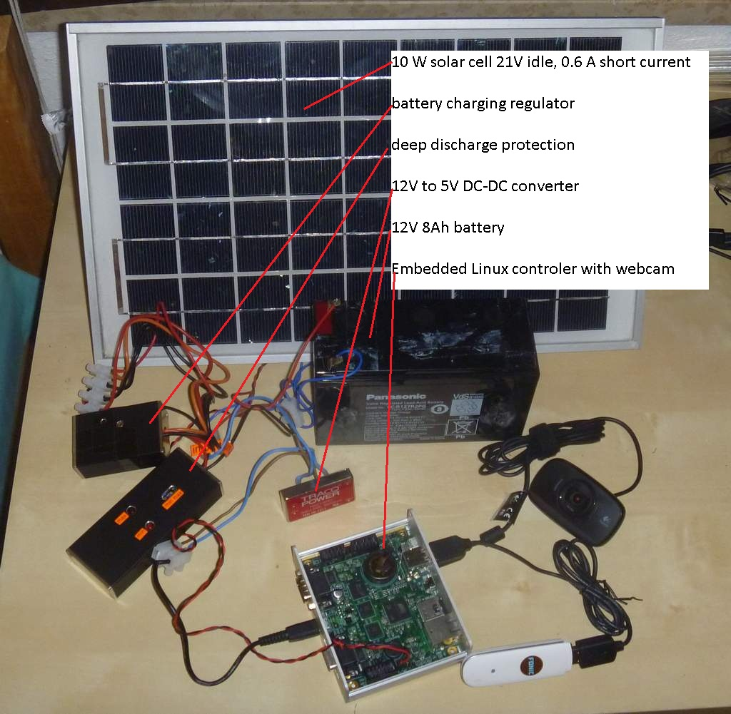 Solar charged 12V lead battery