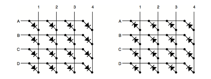 Making 2-D LED Matrix