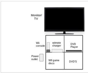 WII/DVD Player Compact Setup