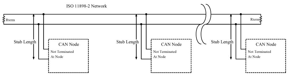 Megasquirt CANbus Connection