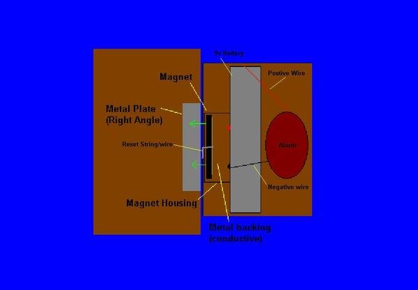 Simple Magnetic Alarm