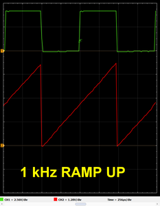 Arduino Uno DDS Audio Signal Generator