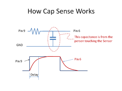 Here's How the Capacitor Sense Works