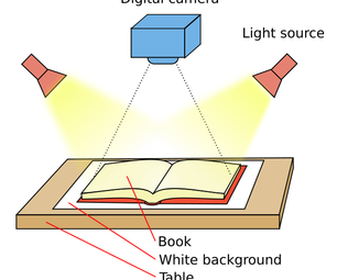 Quickly Scan a Textbook With a Camera
