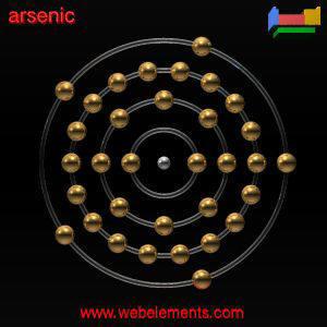 Atomic Shells