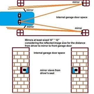 single garage supplementary mirrors 2.jpg