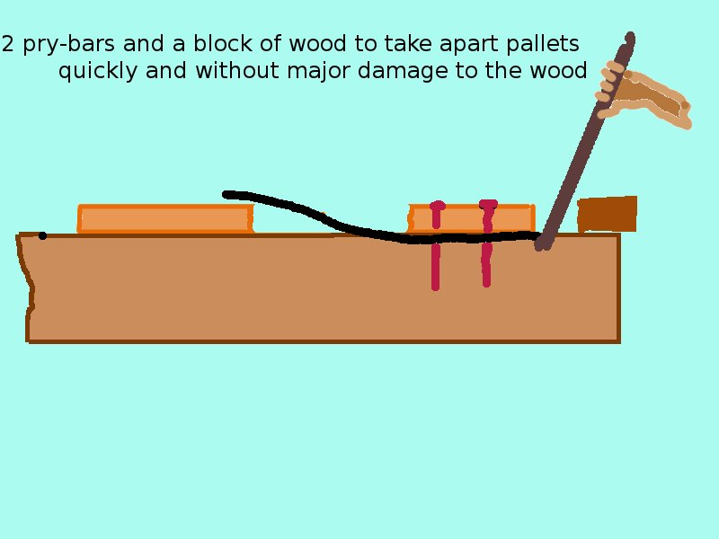 How to reclaim pallet wood for reuse, without breaking the boards.