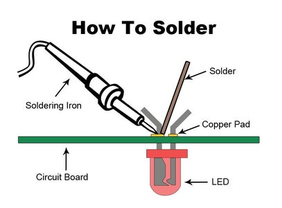What Is Soldering  Iron