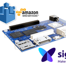 AWS IOT - Set up MQTT.fx, Sigfox Callback and DragonBoard