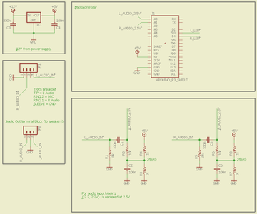 Circuitry + Code