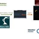 UCL-IIoT - Smart Industry 4.0 IIoT Production Cloud-based Supervision Controller