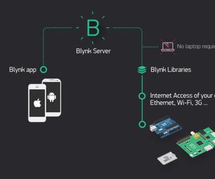 Send Temperature & Humidity to Blynk App (Wemos D1 Mini Pro).