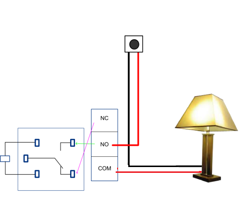 How to Use a Relay