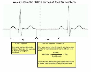 Digitize and Convert the Waveform to a C Array Structure