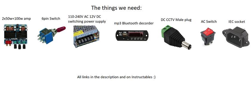 Things We Need: