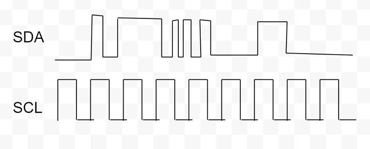 More Theory (I2C Communication)