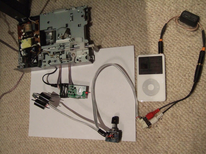 Add Input/Output
