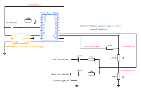 Building the Audio Analysers