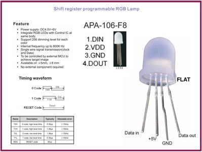 Serial Addressable RGB LEDs