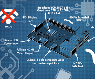 Set Up Raspberry Pi 4 Through Laptop/pc Using Ethernet Cable(No Monitor, No Wi-Fi)