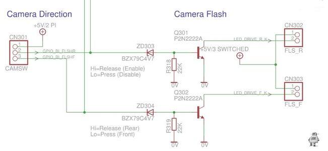 Camera Direction/Flash