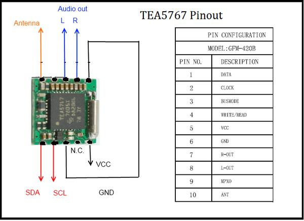 FM Radio Using TEA5767 and PIC16F877A Micro-controller