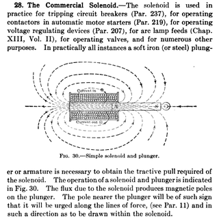 Commercial_Solenoid_Dawes_1920.png