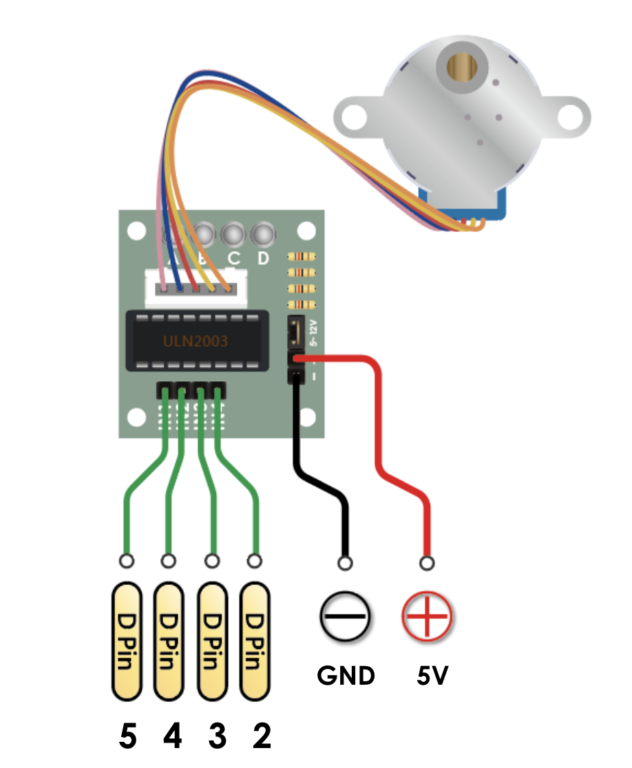 Coding and Arduino Electrical Diagram
