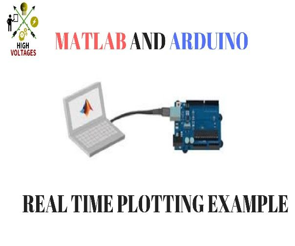 Arduino Real Time Plotting With Matlab