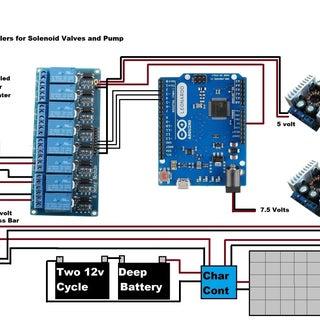 The Aquaponic Control System 1.jpg