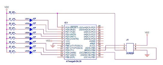 The First Atmega8 Project