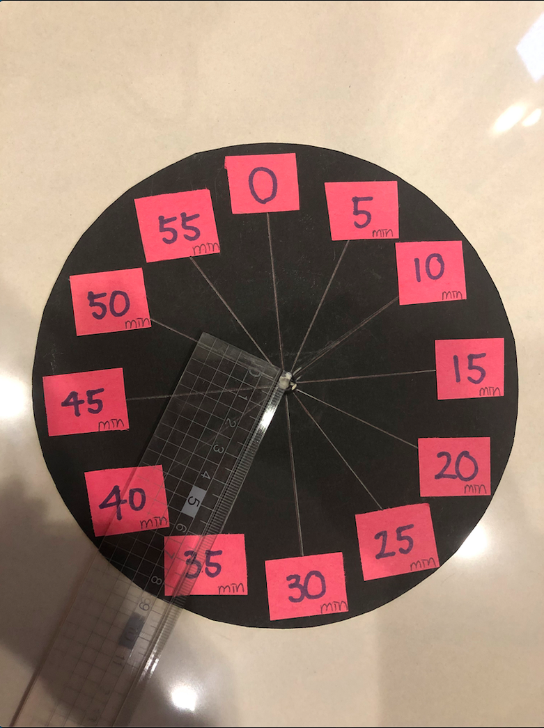 Cut the Hardboard Into a Circle With a Radius of 8.5cm