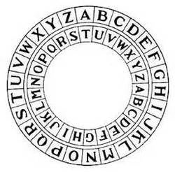 ROT Cipher