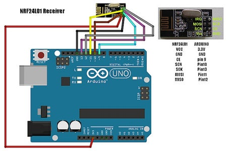 Nirf and the Standalone Arduino