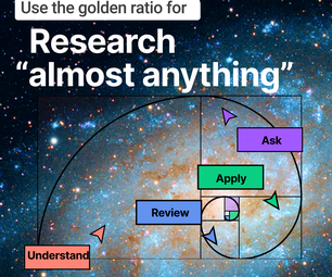 How to Research Almost Anything Using the Golden Ratio Research  Approach