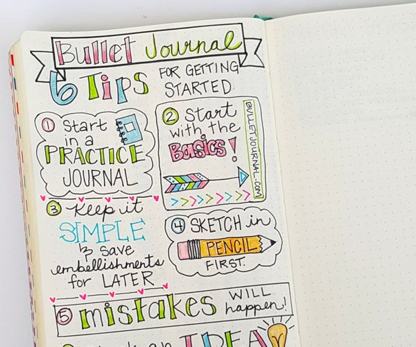 History of the Bullet Journal.