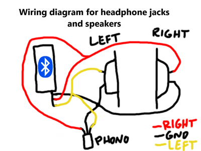 Gutting the Headphones; Wiring the Speakers to the Adapters