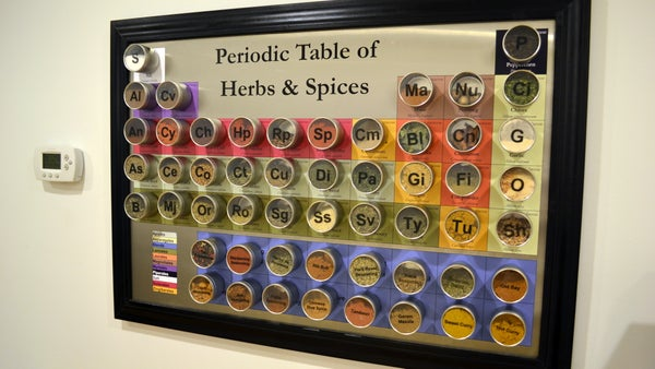 Magnetic Periodic Table of Herbs and Spices