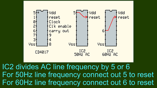 IC2 Line Frequency Selection