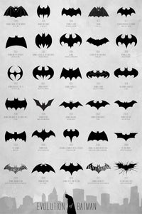 Formulating a Bat-Plan ....