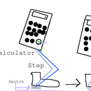 Walking Calculator
