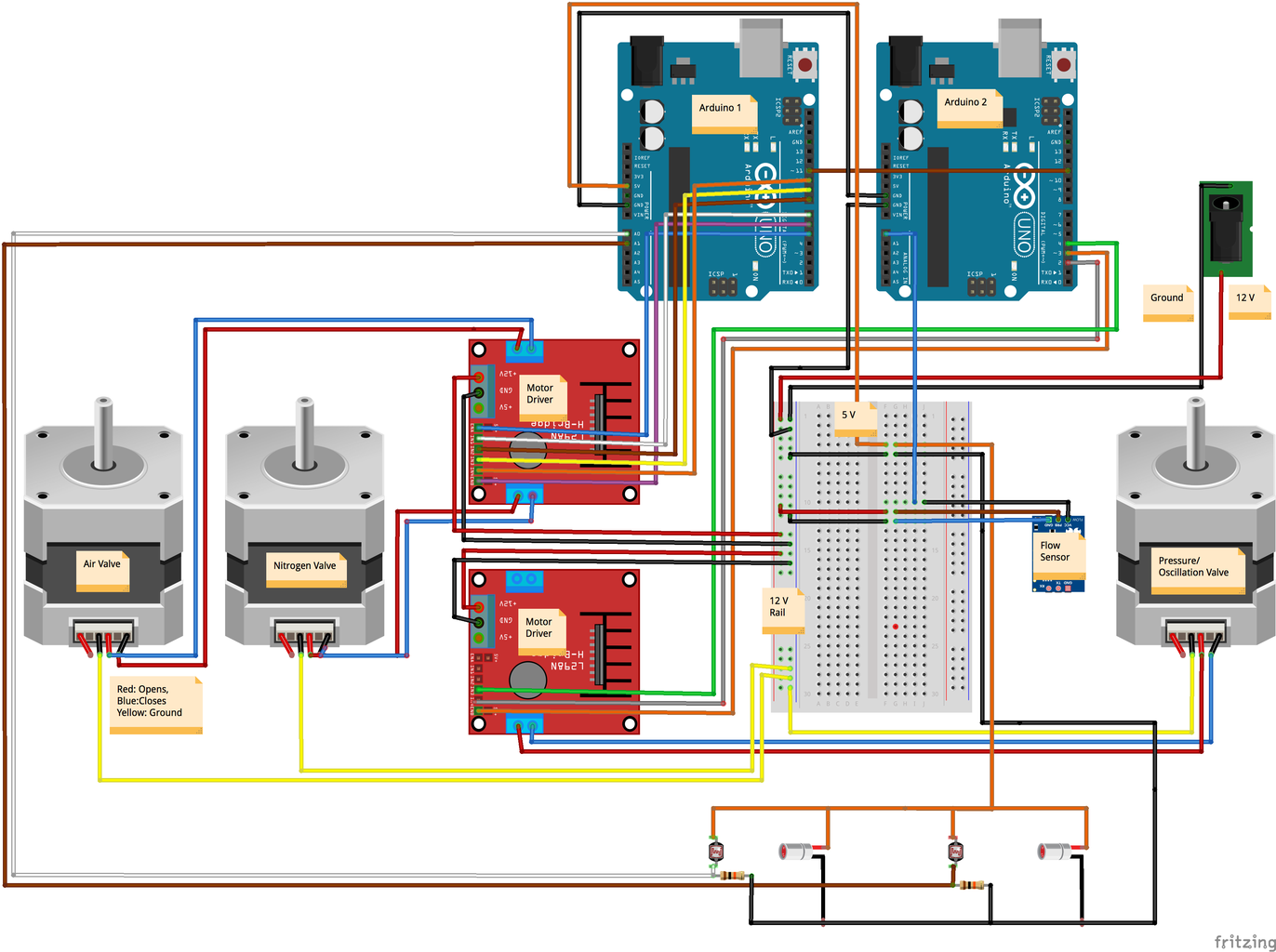 The Electrical Components