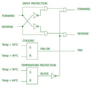 Adding H-Bridge Temperature Protection