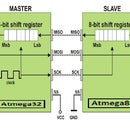 Atmega32 - Atmega8 Master-Slave SPI Communication