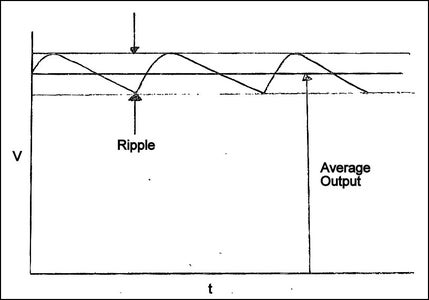 Calculations for Capacitor