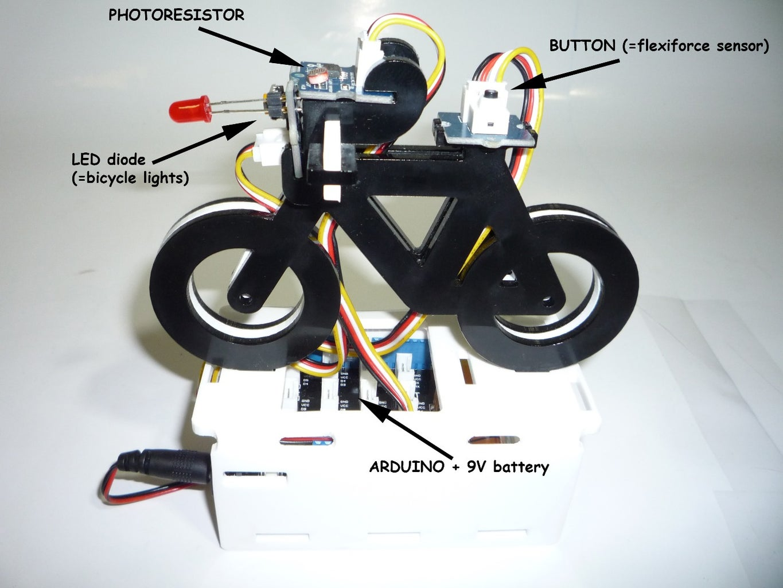 Demonstration Model