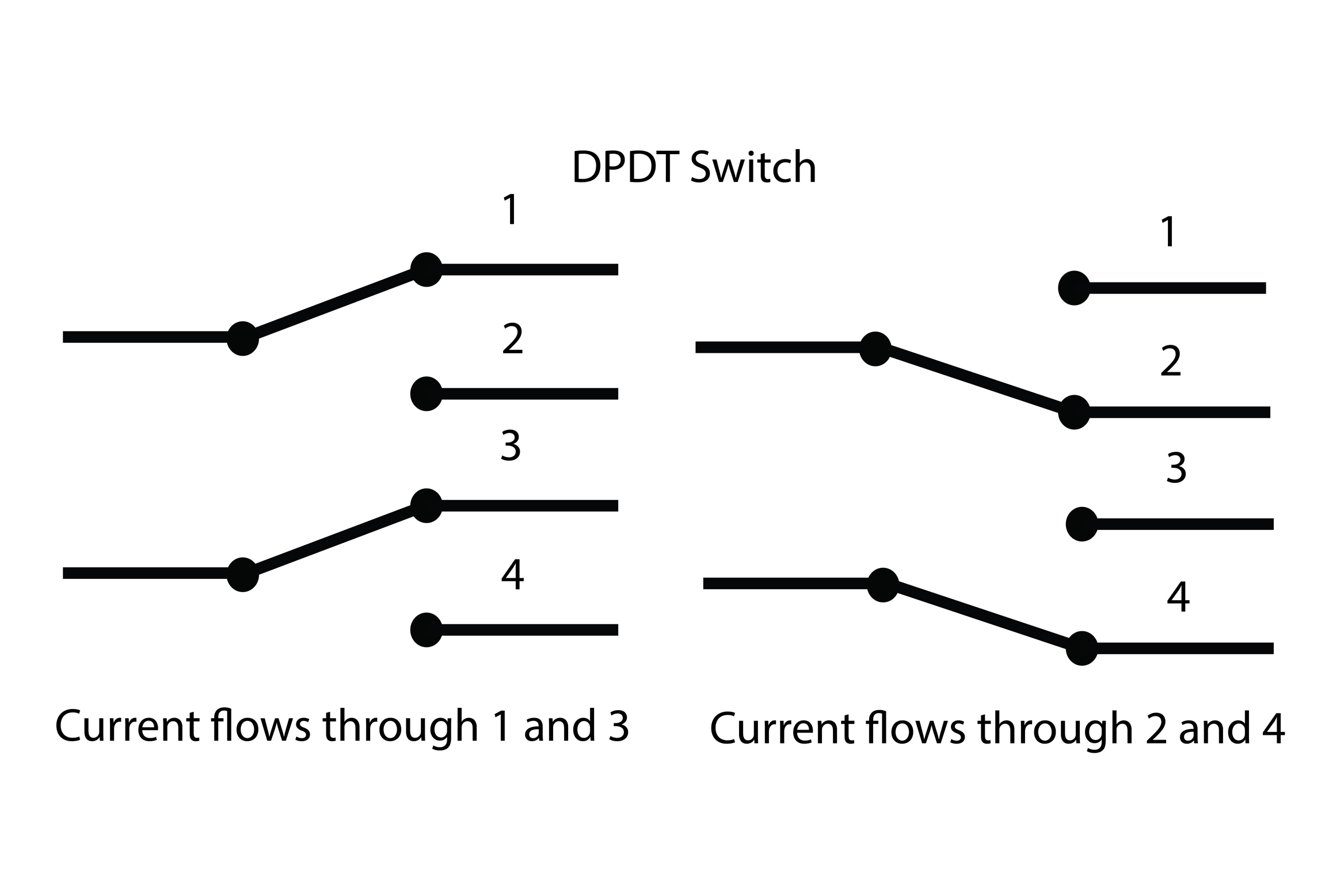 Open Switch Symbol Schematic On Rotary Switch Spst Wiring Diagram