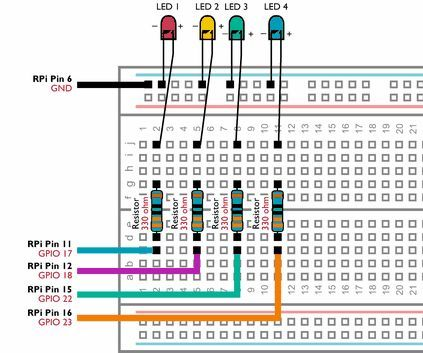 Controlling Multiple LEDs With Python and Your Raspberry Pi's GPIO Pins